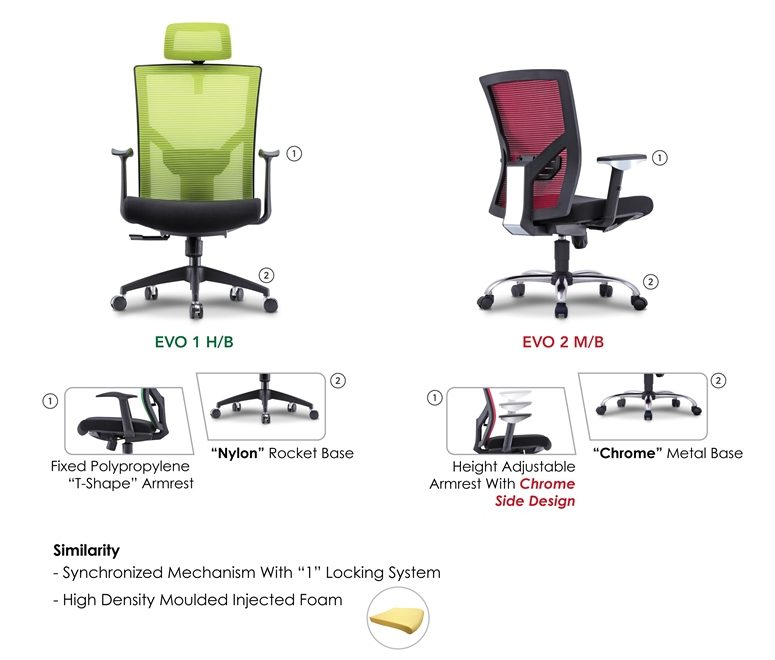 Evo Office Chair Specifications