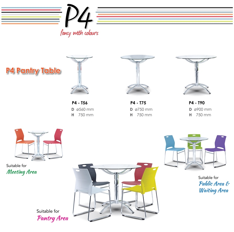 P4 Pantry Table Specification